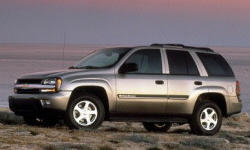Chevrolet TrailBlazer Problems at TrueDelta: Repair charts
