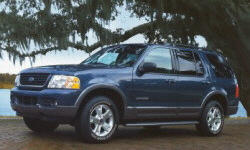 2002 - 2005 Ford Explorer Reliability by Generation