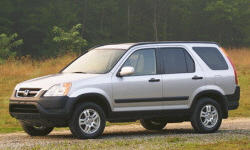 2002 Honda CR-V Repairs and Problem Descriptions at TrueDelta