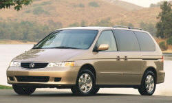2000 - 2004 Honda Odyssey Reliability by Generation