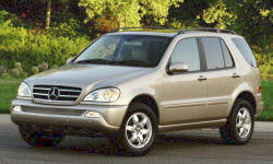 2003 Mercedes-Benz M-Class  Problems