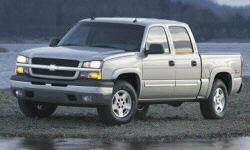 2000 - 2006 Chevrolet Silverado 1500 Reliability by Generation