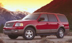 2003 Ford Expedition body Problems