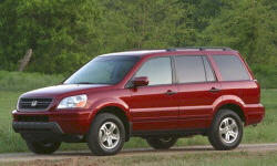 Honda Pilot Gas Mileage (MPG):