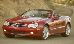 Convertible Models at TrueDelta: 2008 Mercedes-Benz SL exterior