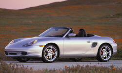 2000 - 2004 Porsche Boxster Reliability by Generation