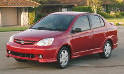 2003 Toyota Echo Repair Histories
