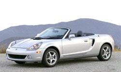 2001 Toyota MR2 Spyder TSBs (Technical Service Bulletins ...