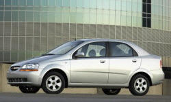 Hatch Models at TrueDelta: 2006 Chevrolet Aveo exterior