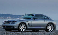 Convertible Models at TrueDelta: 2008 Chrysler Crossfire exterior