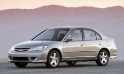 2001 - 2005 Honda Civic Reliability by Generation
