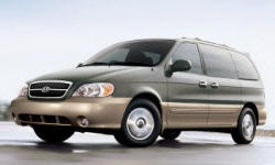 2005 Kia Sedona transmission Problems