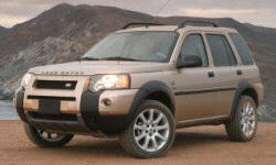 2004 land rover freelander electrical problems and repair. Black Bedroom Furniture Sets. Home Design Ideas