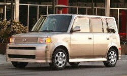 2004 - 2006 Scion xB Reliability by Generation