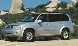 SUV Models at TrueDelta: 2006 Suzuki XL7 exterior