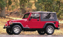 Jeep Models at TrueDelta: 2006 Jeep Wrangler exterior