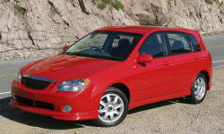 Hatch Models at TrueDelta: 2006 Kia Spectra exterior