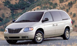 2006 Chrysler Town & Country Paint, Rust, Leaks, Rattles, and Trim Problems