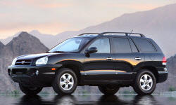 2006 Hyundai Santa Fe Repair Histories