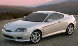 Hatch Models at TrueDelta: 2006 Hyundai Tiburon exterior
