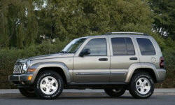 2005 Jeep Liberty transmission Problems
