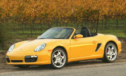 2005 - 2008 Porsche Boxster Reliability by Generation