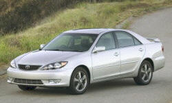 2002 - 2006 Toyota Camry Reliability by Generation