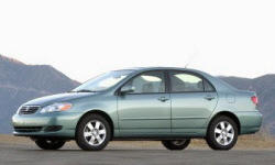2003 - 2008 Toyota Corolla Reliability by Generation