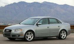 2006 - 2008 Audi A4 / S4 Reliability by Generation