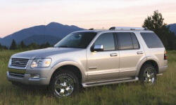 2006 - 2010 Ford Explorer Reliability by Generation