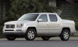 2006 - 2014 Honda Ridgeline Reliability by Generation