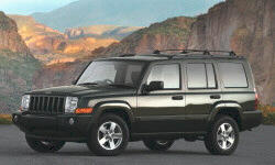 Jeep Commander vs. Jeep Liberty MPG