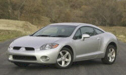 Convertible Models at TrueDelta: 2008 Mitsubishi Eclipse exterior