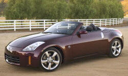 Convertible Models at TrueDelta: 2008 Nissan 350Z exterior