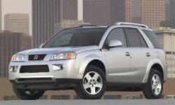 2002 - 2007 Saturn VUE Reliability by Generation