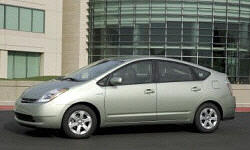 2008 - 2009 Toyota Prius Reliability by Generation