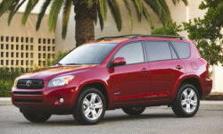 2008 Toyota RAV4 Repairs and Problem Descriptions at TrueDelta