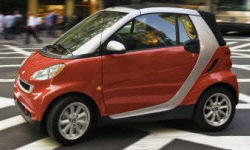 2008 - 2015 smart fortwo Reliability by Generation