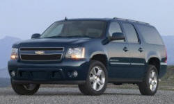 2007 - 2014 Chevrolet Tahoe / Suburban Reliability by Generation