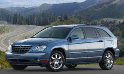Chrysler Pacifica and Mazda CX-9 Gas Mileage (MPG):