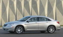 2008 Chrysler Sebring Paint, Rust, Leaks, Rattles, and Trim Problems