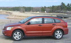 Hatch Models at TrueDelta: 2009 Dodge Caliber exterior