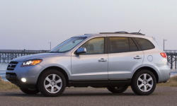 2007 - 2009 Hyundai Santa Fe Reliability by Generation