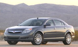 2007 - 2009 Saturn AURA Reliability by Generation