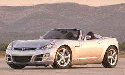 Convertible Models at TrueDelta: 2010 Saturn SKY exterior