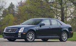 Cadillac CTS vs. Cadillac STS MPG