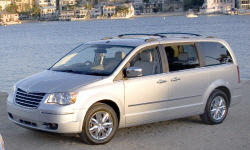 2008 - 2010 Chrysler Town & Country Reliability by Generation