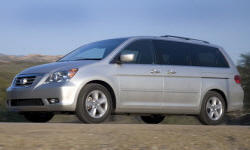 2008 - 2010 Honda Odyssey Reliability by Generation