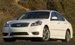 2006 - 2010 Infiniti M Reliability by Generation