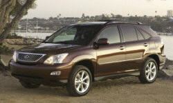 2004 - 2009 Lexus RX Reliability by Generation